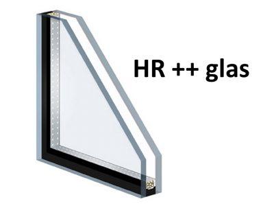 Select Windows kunststof kozijnen - wat is HR++ glas?